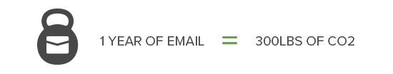 The carbon footprint of emails- It Does The Job